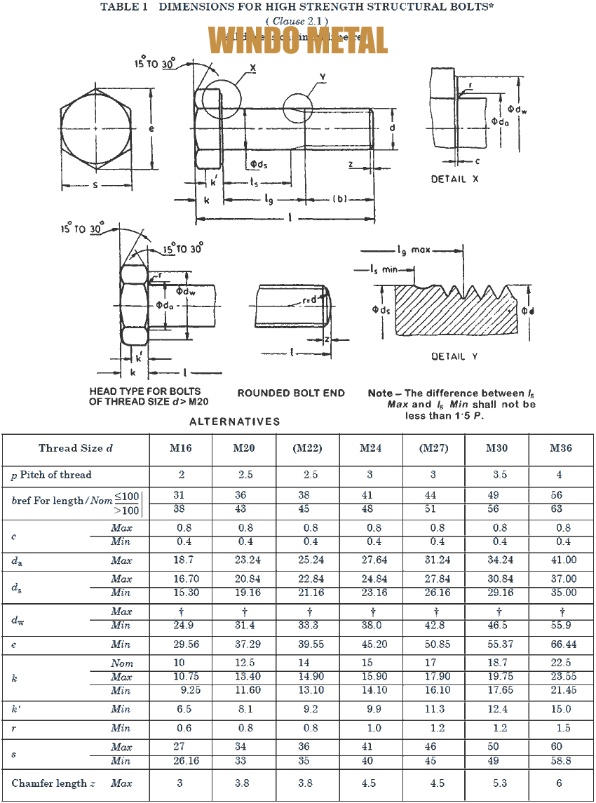 high-tensile-bolts-fasteners-size